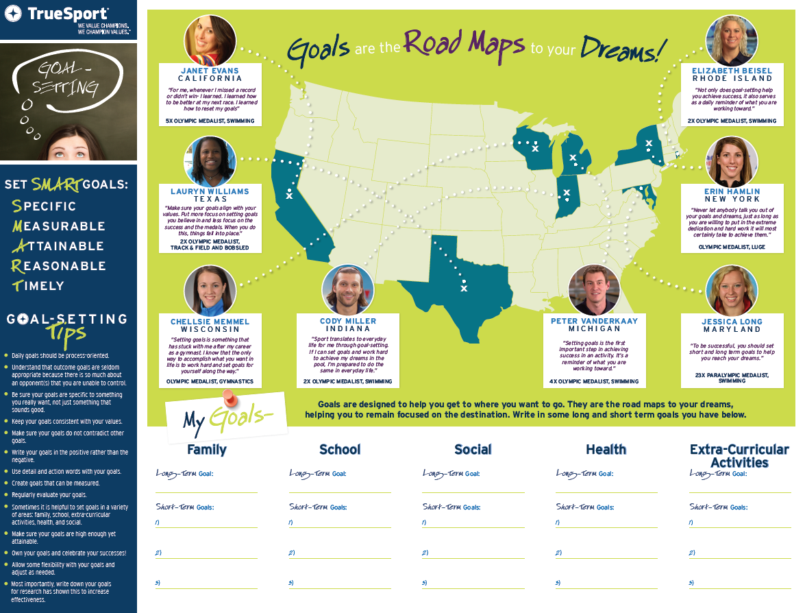 TrueSport goal-setting road map document.