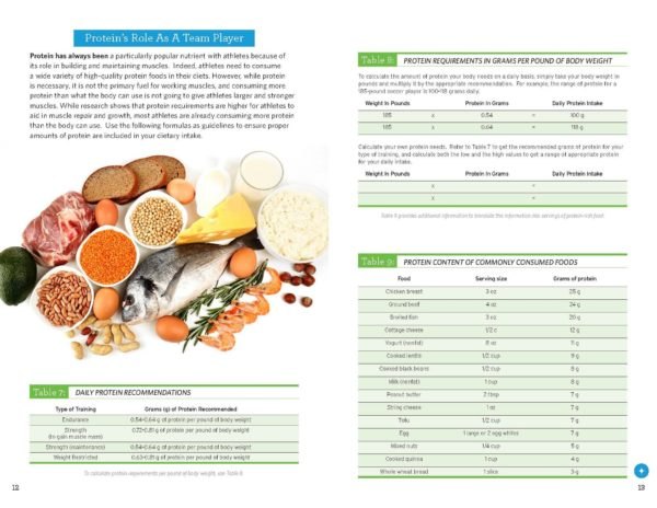 TrueSport nutrition guide interior pages spread.