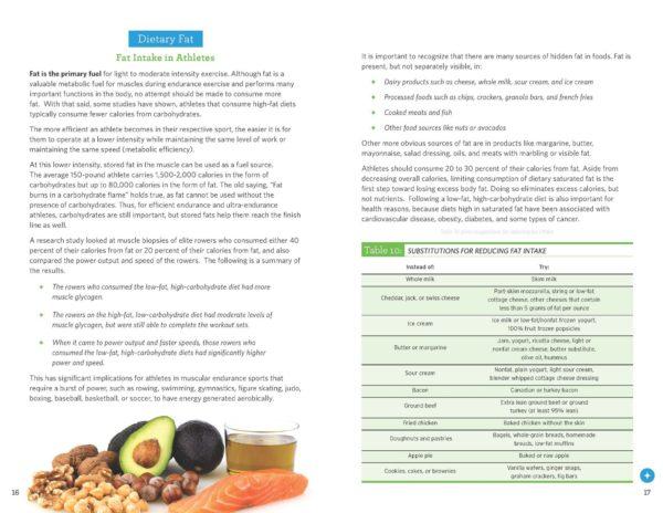 TrueSport nutrition guide interior pages spread.